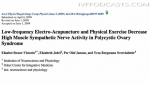Low-frequency Electro-Acupuncture and Physical Exercise Decrease High Muscle Sympathetic Nerve Activity in Polycystic Ovary Syndrome